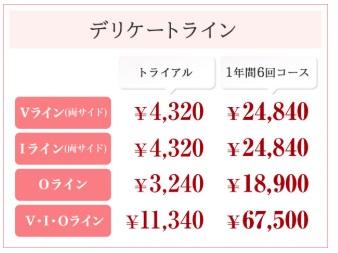 浜松中央クリニックのデリケートラインの料金表