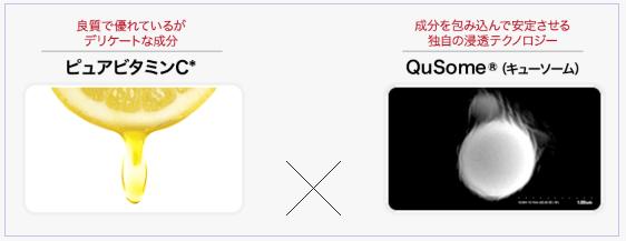 ピュアビタミンC&キューソーム(QuSome®)