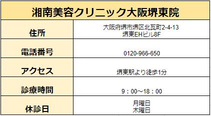 湘南美容クリニック大阪堺東院