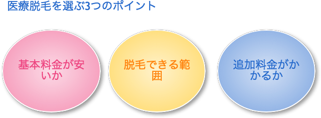 医療脱毛 選び方 広島